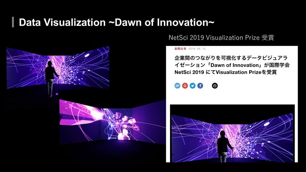 Data Visualization ~Dawn of Innovation~ 0 1 2 0...