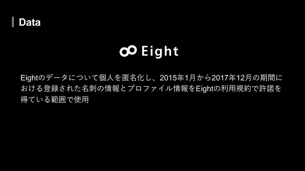 """Data Eight #'*/2015,1""""2017,12""""..."""