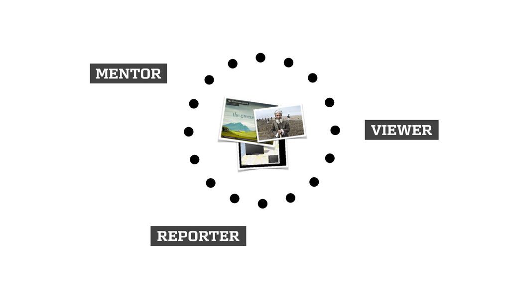 MENTOR REPORTER VIEWER