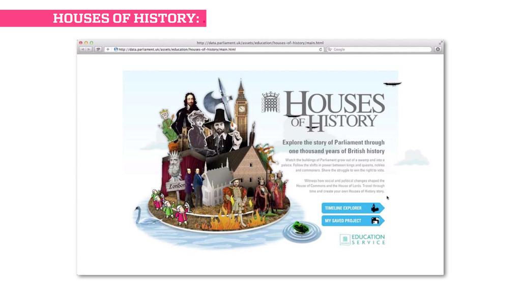 HOUSES OF HISTORY: .