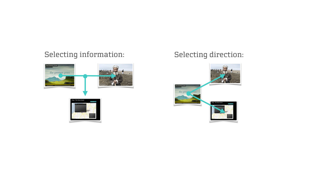 Selecting information: Selecting direction: