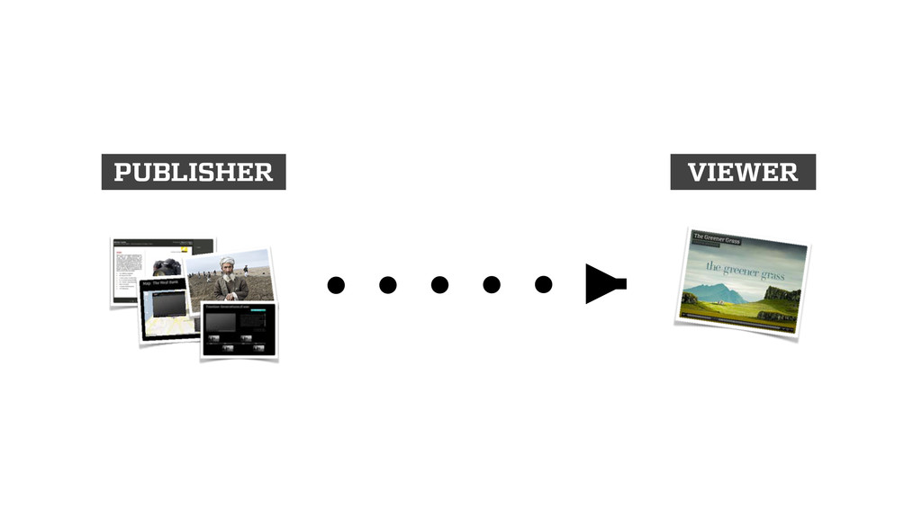 PUBLISHER VIEWER