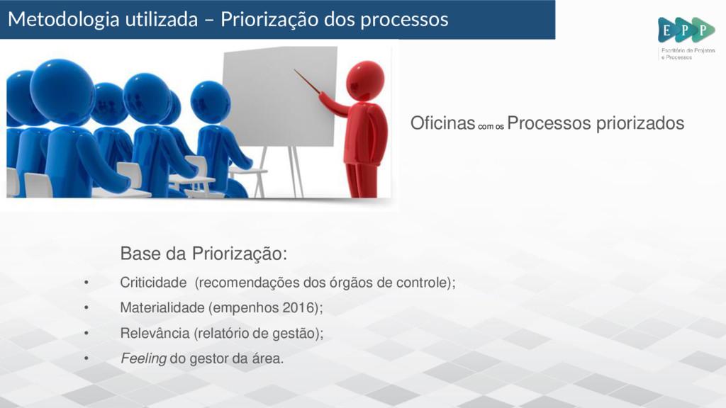 Metodologia utilizada – Priorização dos process...