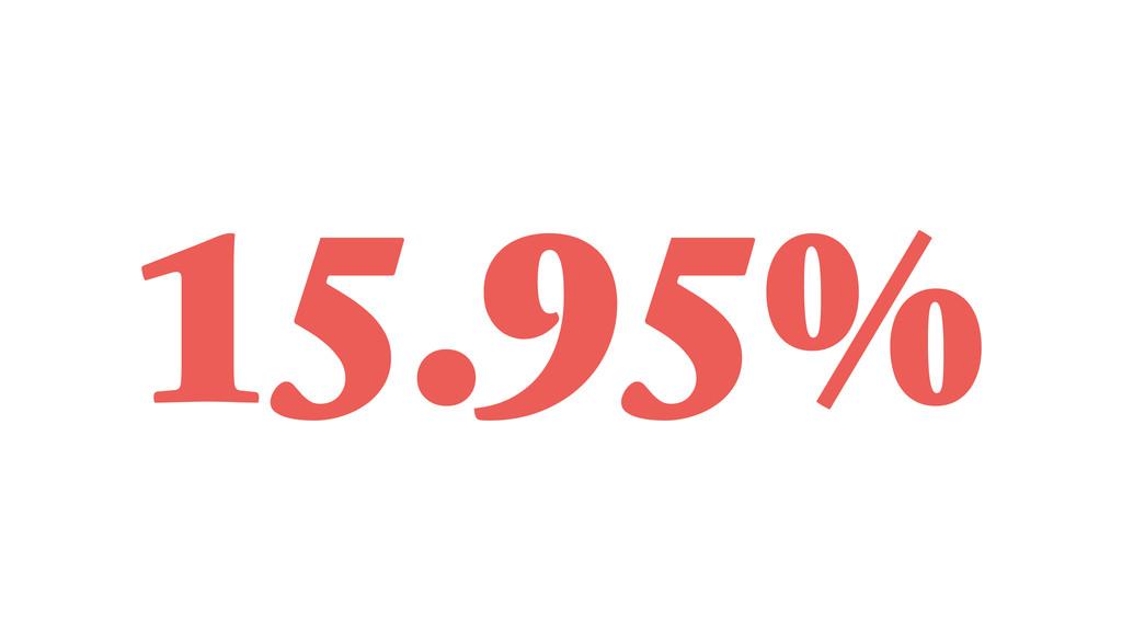 15.95%