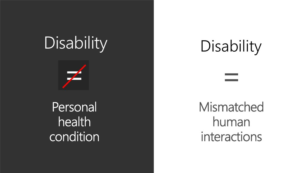 How we think about Disability Disability Disabi...