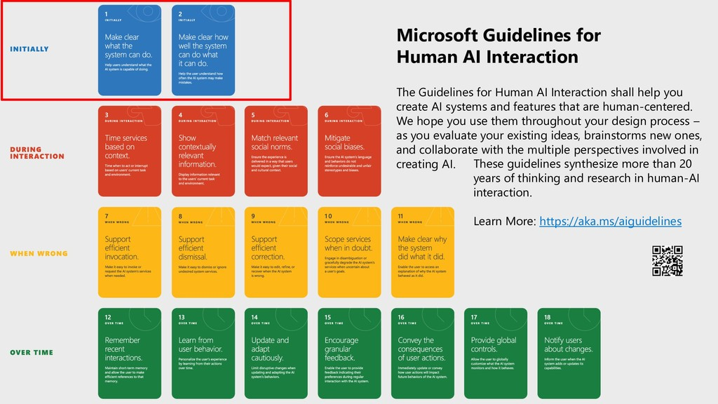 Microsoft Guidelines for Human AI Interaction T...