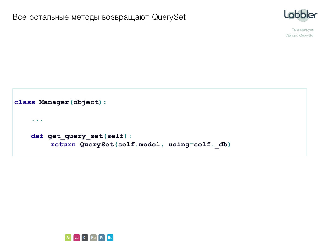 Все осталиные методы возвращайт QuerySet Препар...