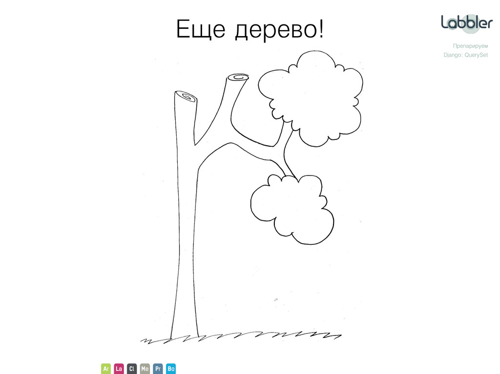 Препарируем Django: QuerySet Еще дерево!