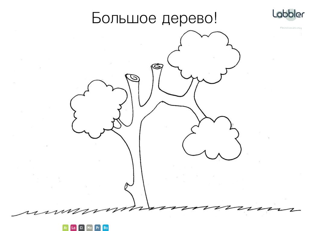 Препарируем Django: QuerySet Болизое дерево!