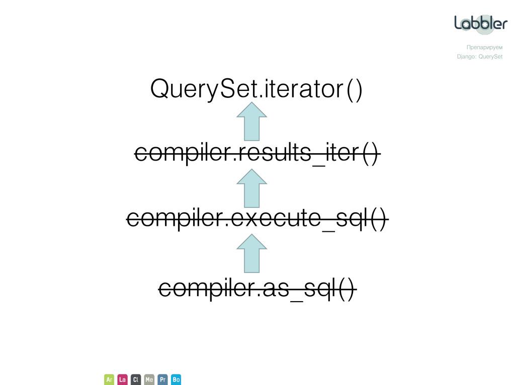 Препарируем Django: QuerySet QuerySet.iterator(...
