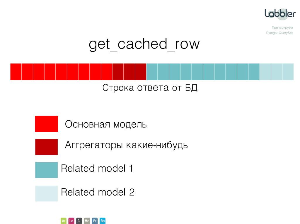 Препарируем Django: QuerySet get_cached_row Осн...