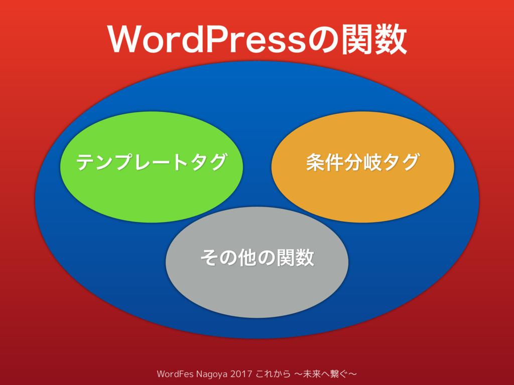 WordFes Nagoya 2017 これから 〜未来へ繋ぐ〜 ςϯϓϨʔτλά ݅ذλ...