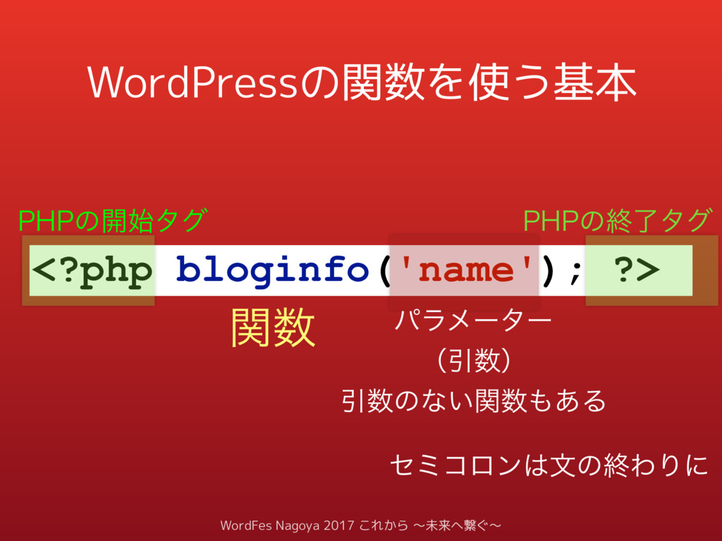WordPressの関数を使う基本 WordFes Nagoya 2017 これから 〜未来へ...
