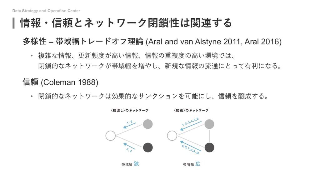 Data Strategy and Operation Center 情報・信頼とネットワーク...