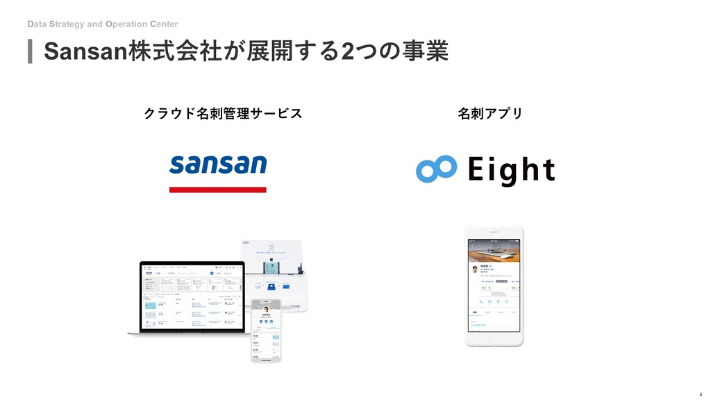 Data Strategy and Operation Center Sansan株式会社が展...