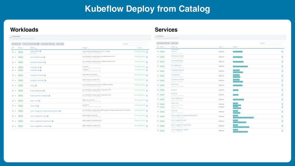Kubeflow Deploy from Catalog Workloads Services