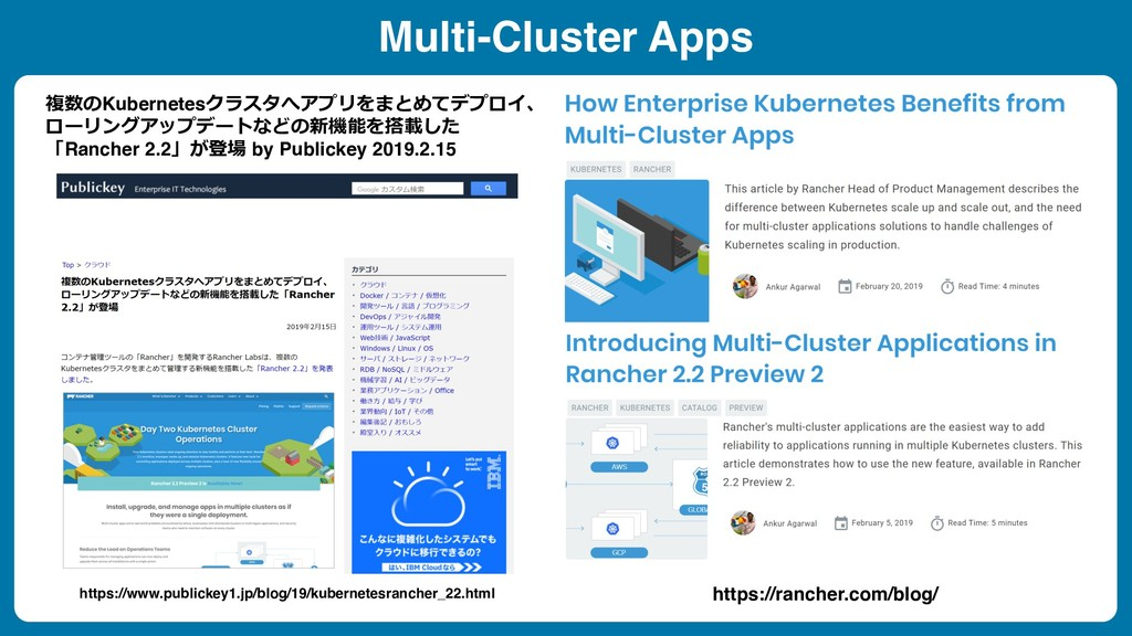 "Multi-Cluster Apps %""Kubernetes