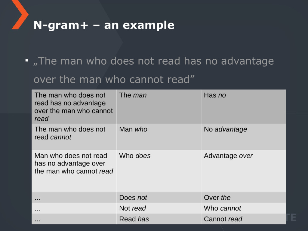 """N-gram+ – an example """"The man who does not read..."""