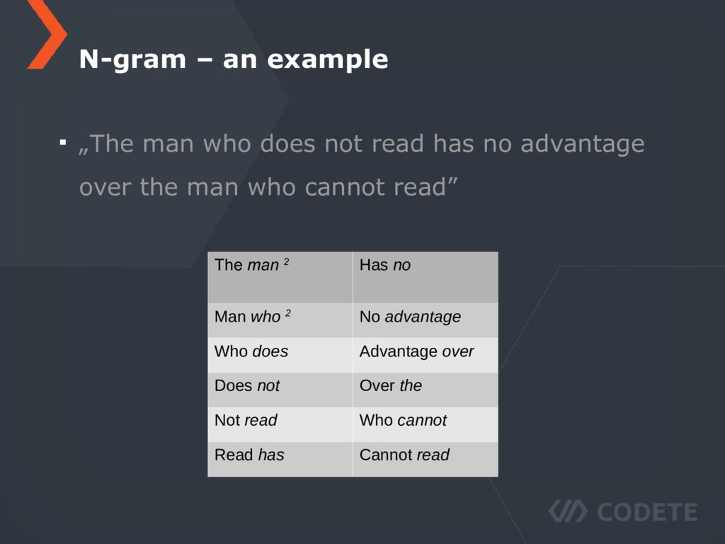 """N-gram – an example """"The man who does not read ..."""