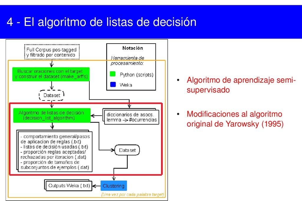 4  El algoritmo de listas de decisión ● Algori...