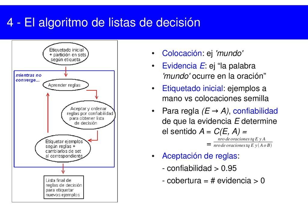 4  El algoritmo de listas de decisión ● Coloca...