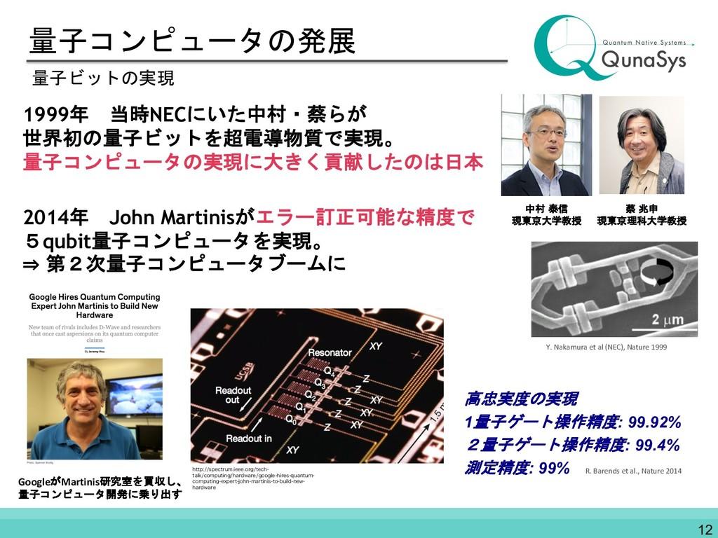 量子コンピュータの発展 1999年 当時NECにいた中村・蔡らが 世界初の量子ビットを超電導物...