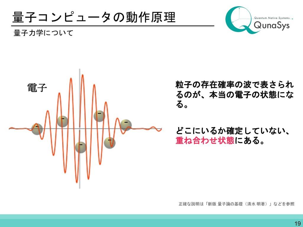 量子コンピュータの動作原理 粒子の存在確率の波で表さられ るのが、本当の電子の状態にな る。 ...