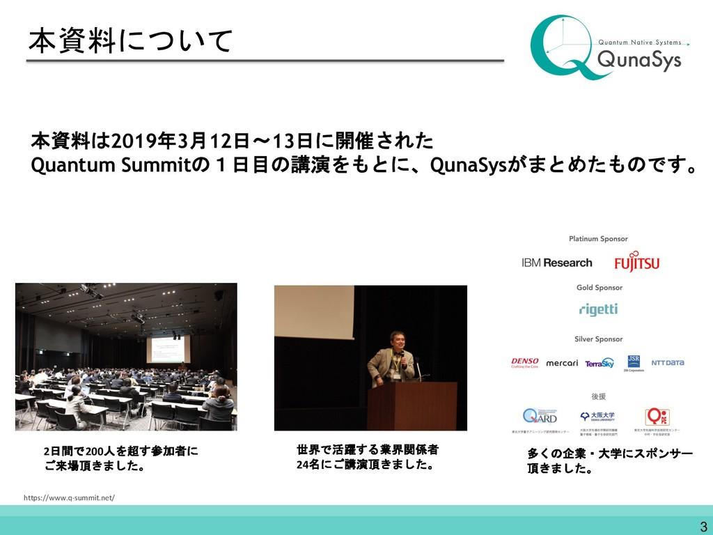 本資料について 本資料は2019年3月12日〜13日に開催された Quantum Summit...