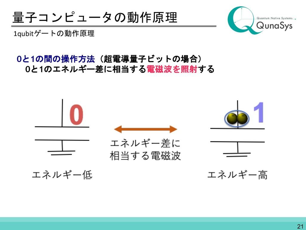 量子コンピュータの動作原理 1qubitゲートの動作原理 0と1の間の操作方法(超電導量子ビッ...