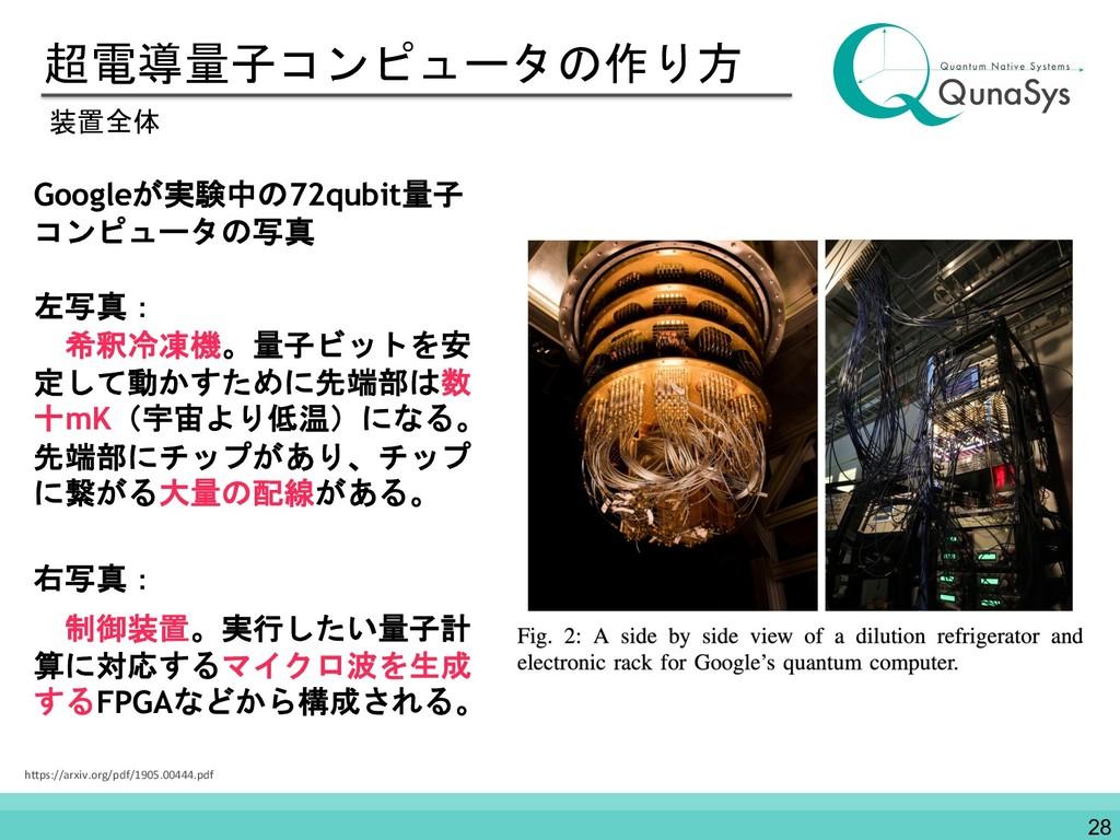 超電導量子コンピュータの作り方 Googleが実験中の72qubit量子 コンピュータの写真 ...