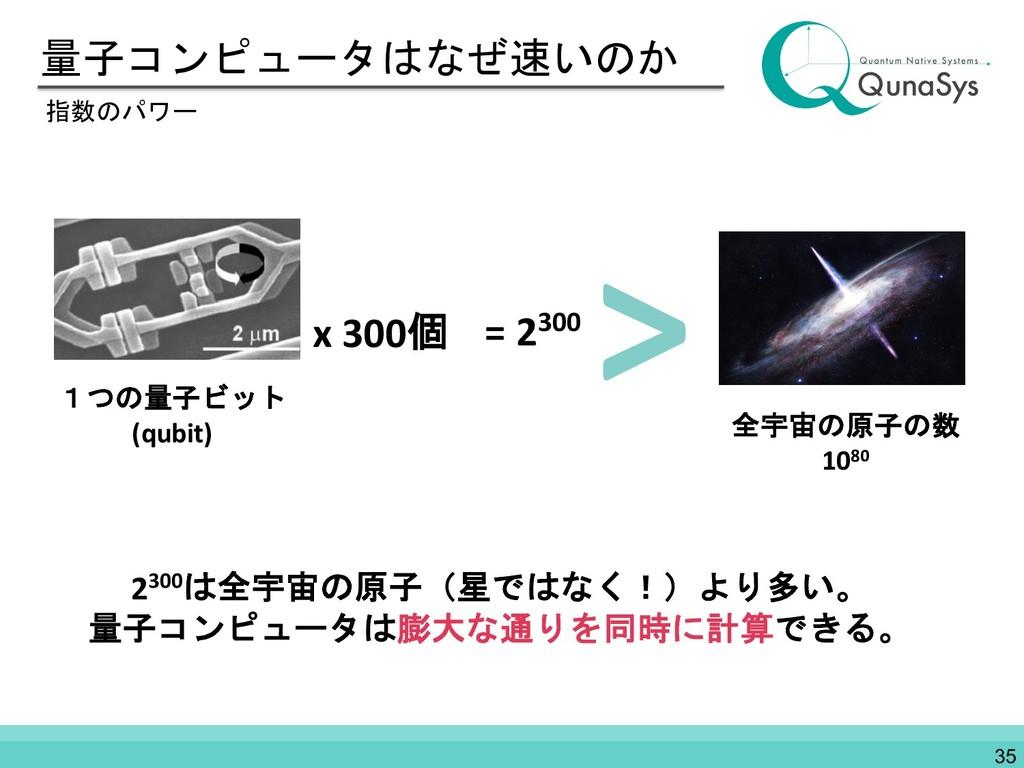 量子コンピュータはなぜ速いのか 指数のパワー x 300個 1つの量子ビット (qubit) ...