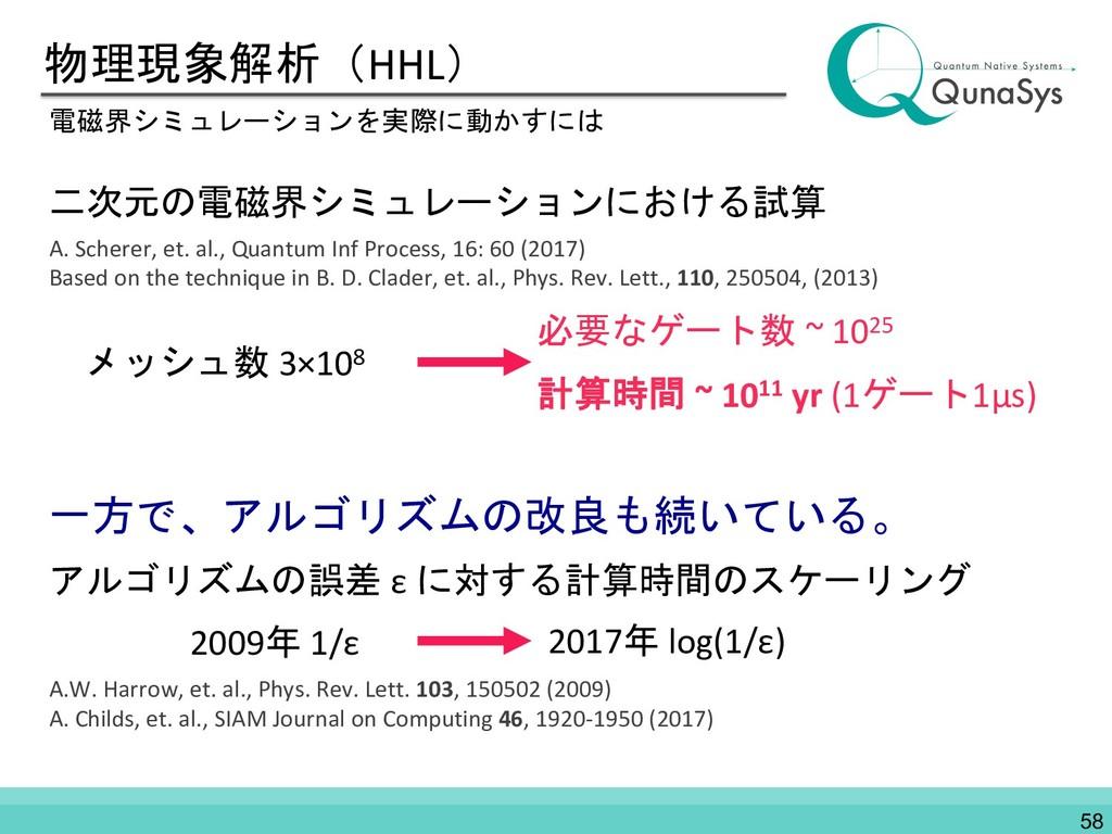 物理現象解析(HHL) 電磁界シミュレーションを実際に動かすには A. Scherer, et...