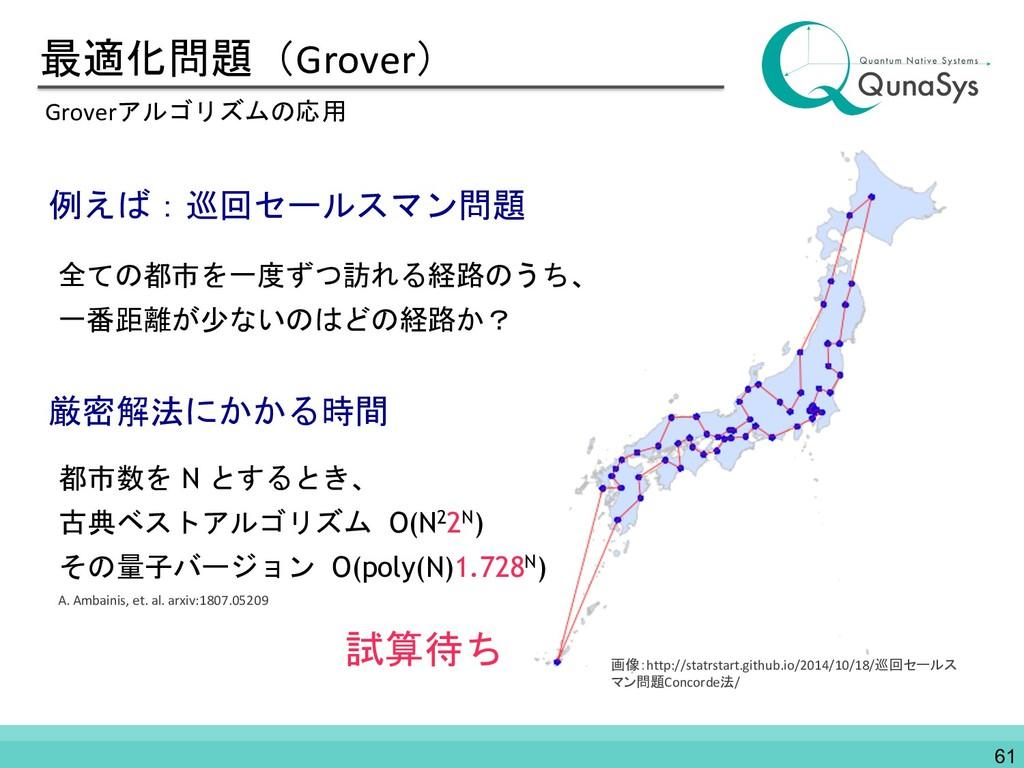 最適化問題(Grover) Groverアルゴリズムの応用 画像:http://statrst...