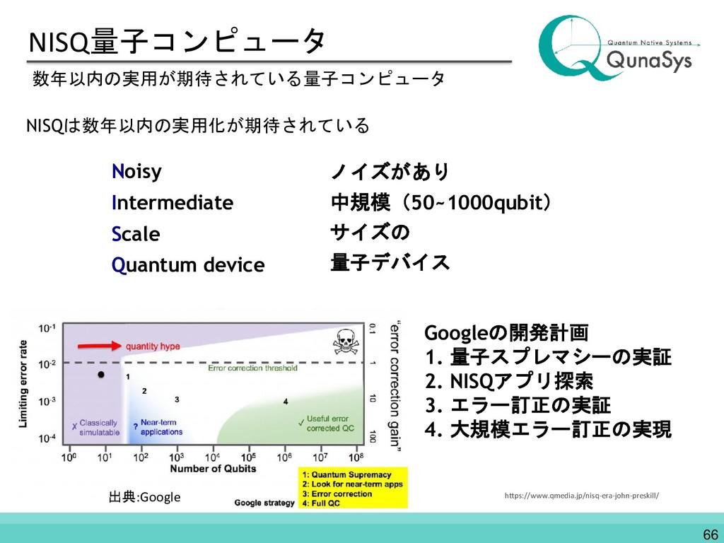 qubit数 NISQ量子コンピュータ NISQは数年以内の実用化が期待されている 66 数年...
