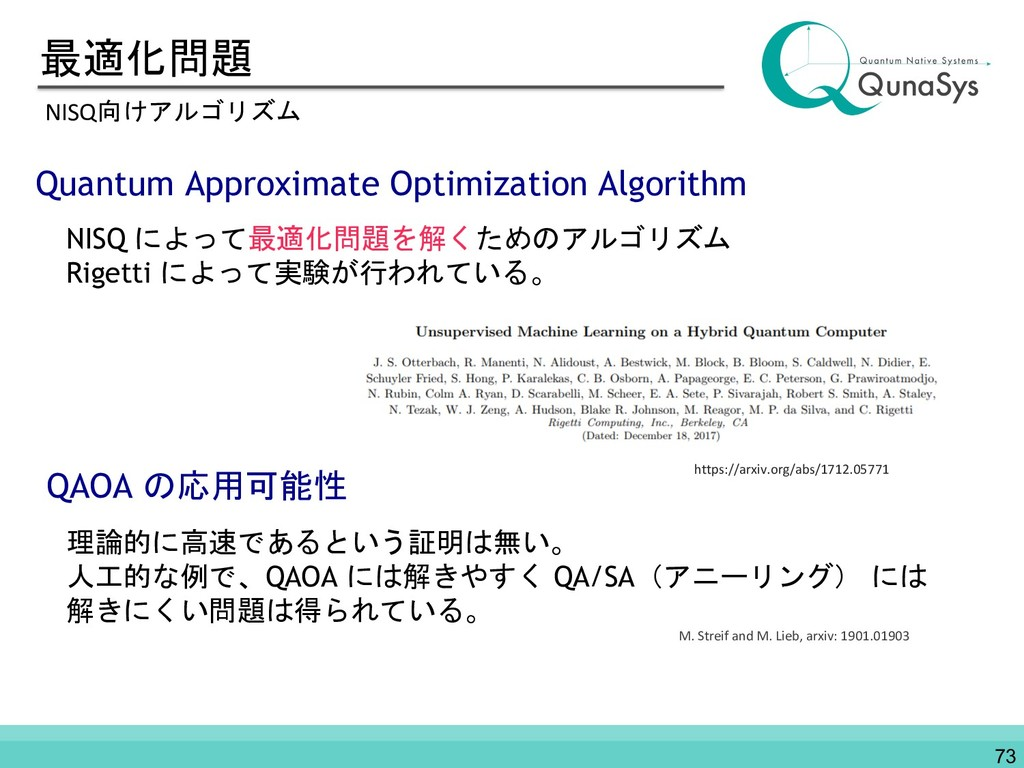 最適化問題 NISQ向けアルゴリズム Quantum Approximate Optimiza...