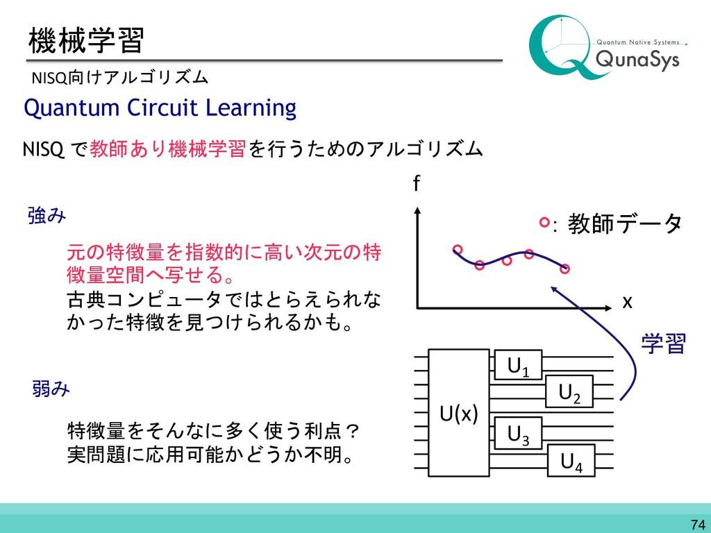 機械学習 NISQ向けアルゴリズム Quantum Circuit Learning NISQ...