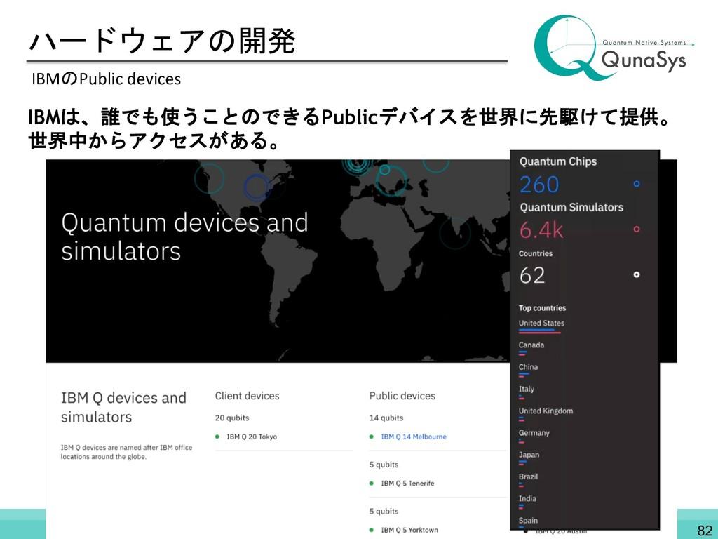 ハードウェアの開発 IBMのPublic devices IBMは、誰でも使うことのできるPu...