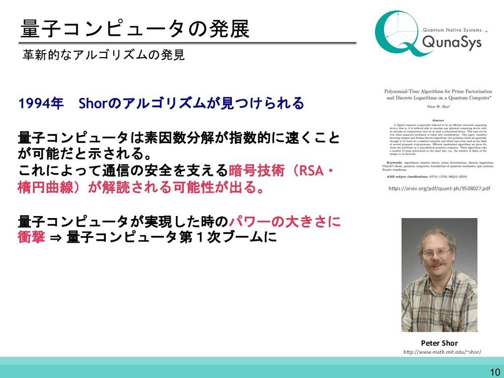 量子コンピュータの発展 1994年 Shorのアルゴリズムが見つけられる 量子コンピュータは素...