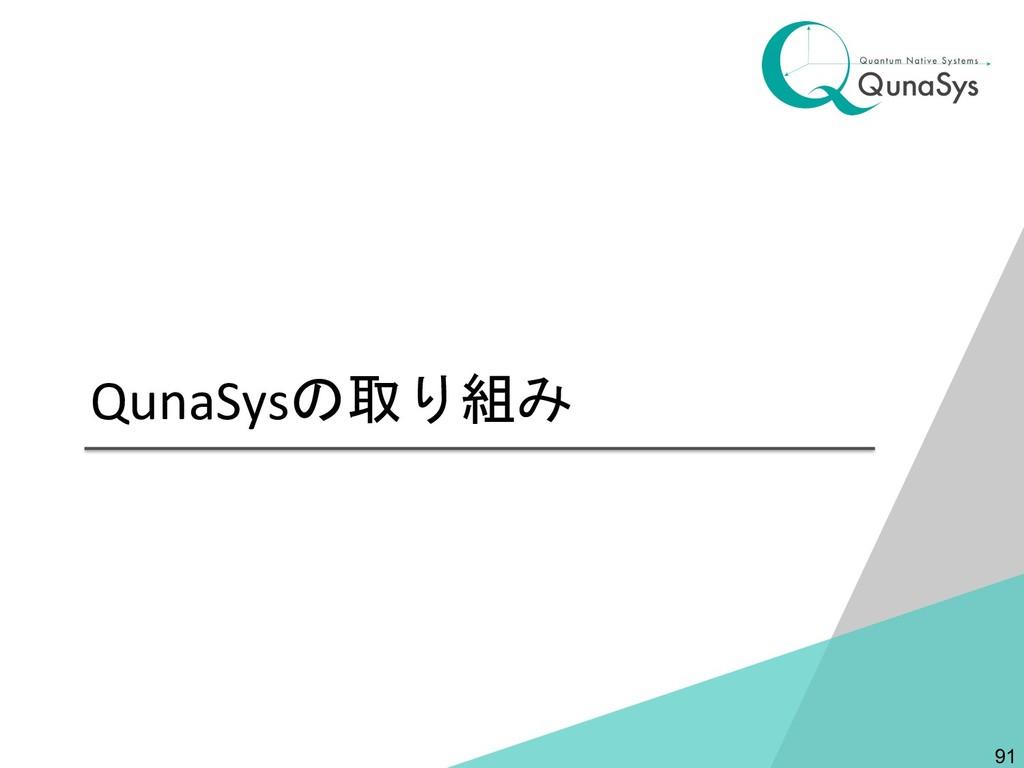 QunaSysの取り組み 91