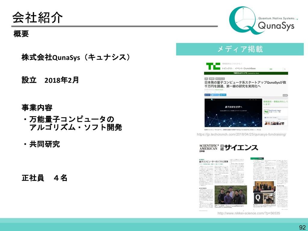 会社紹介 株式会社QunaSys(キュナシス) 設立 2018年2月 事業内容 ・万能量子コン...