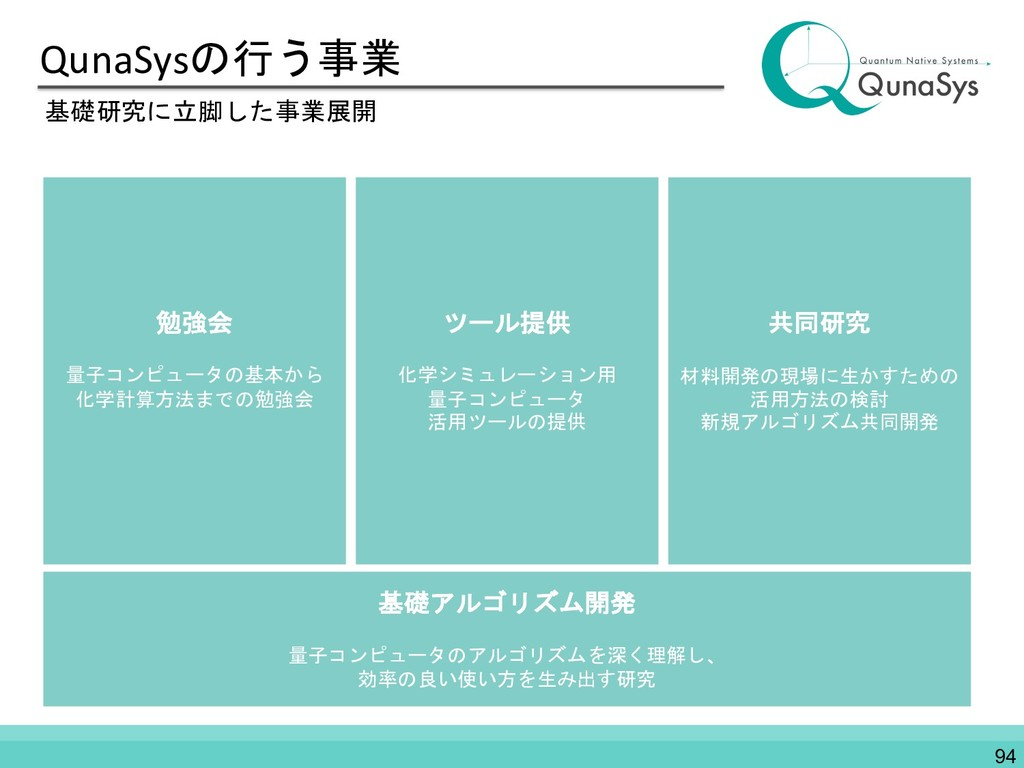 QunaSysの行う事業 基礎研究に立脚した事業展開 勉強会 量子コンピュータの基本から 化学...