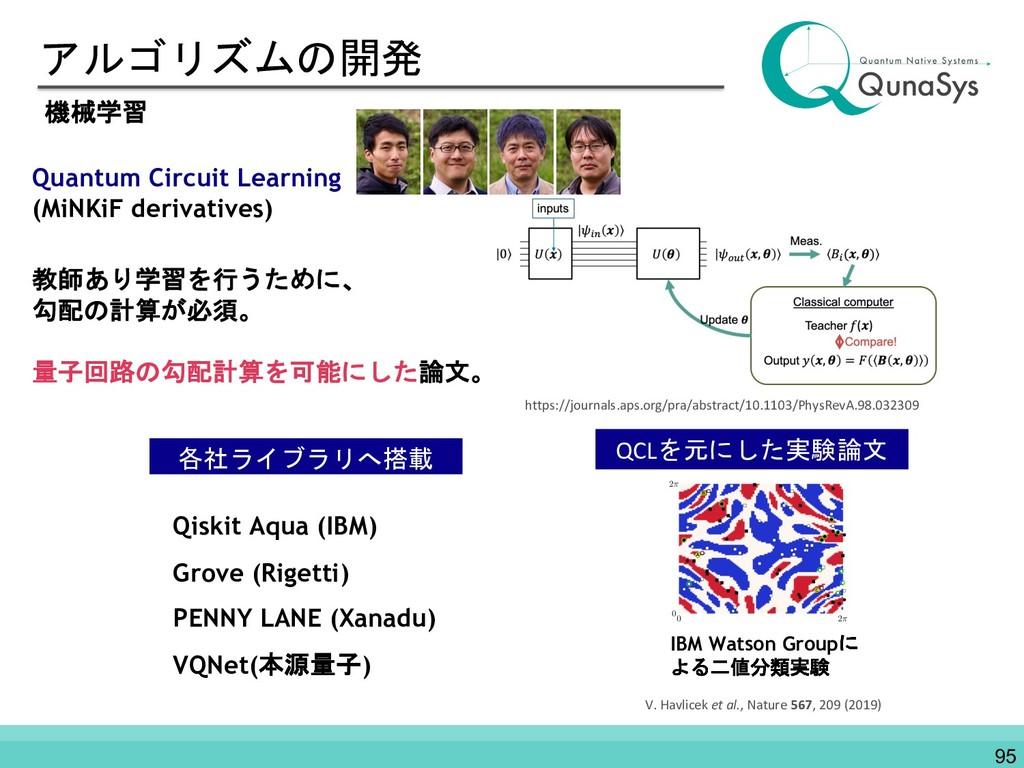 アルゴリズムの開発 Quantum Circuit Learning (MiNKiF deri...