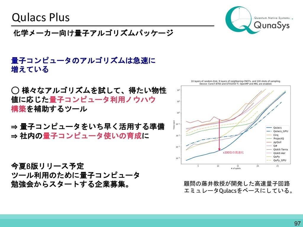 Qulacs Plus 量子コンピュータのアルゴリズムは急速に 増えている ◯ 様々なアルゴリ...