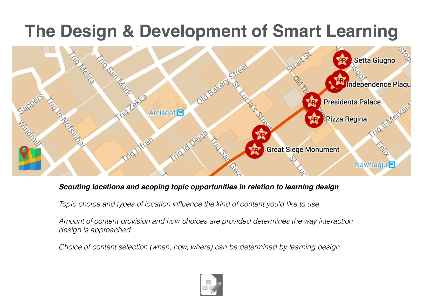 The Design & Development of Smart Learning Scou...