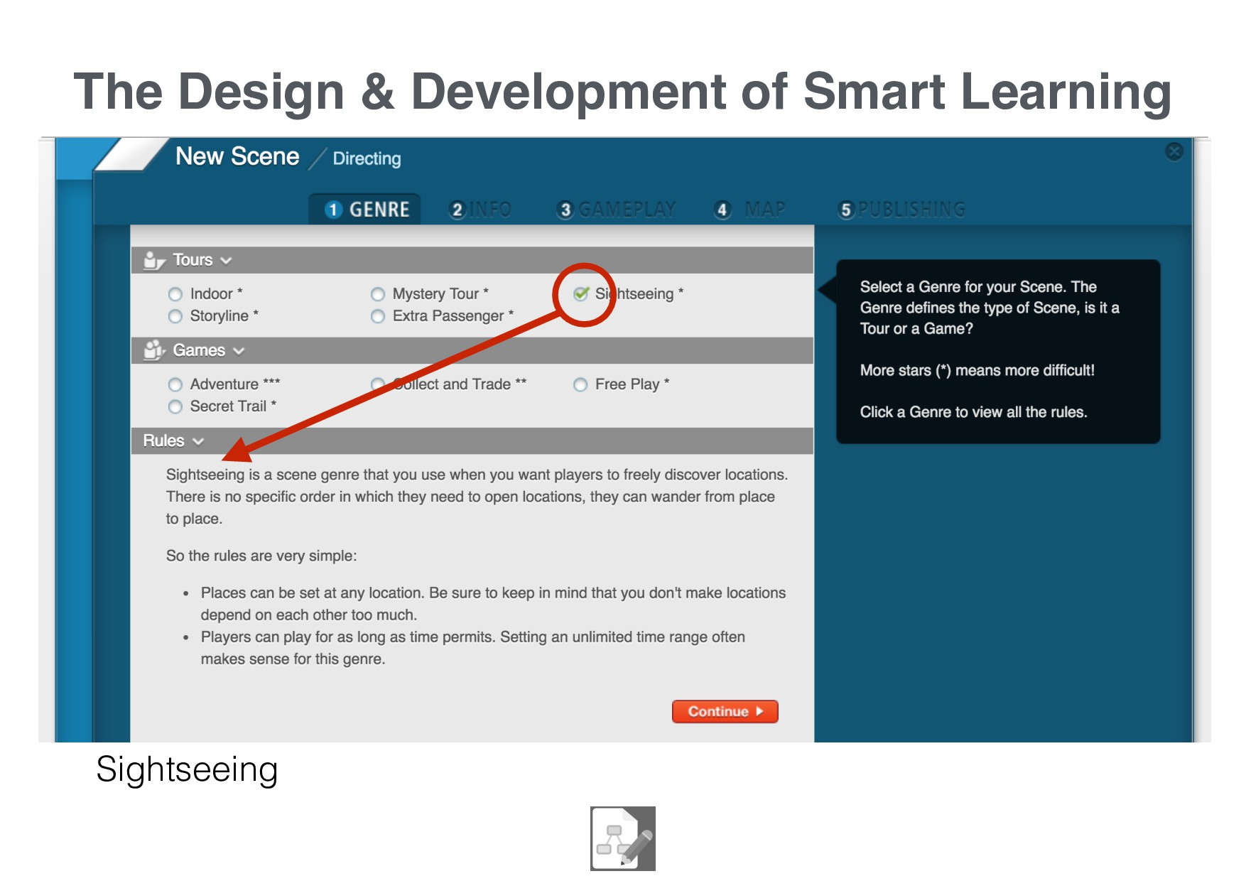 The Design & Development of Smart Learning Sigh...