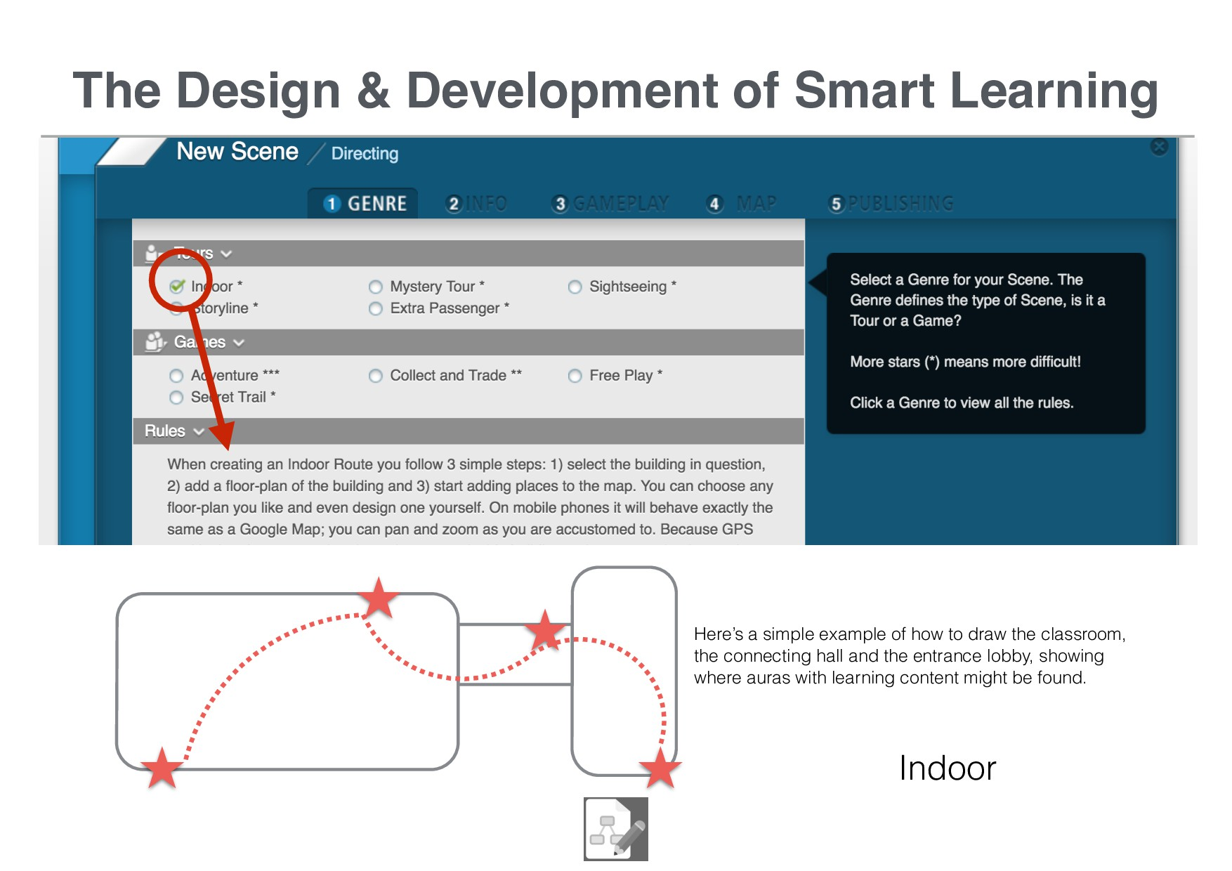 The Design & Development of Smart Learning Here...