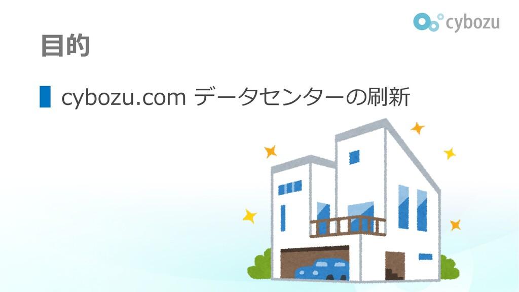 ⽬的 ▌cybozu.com データセンターの刷新