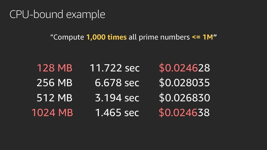 "CPU-bound example ""Compute 1,000 times all prim..."