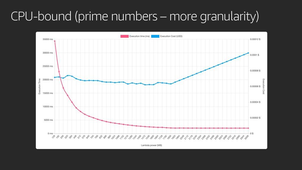 CPU-bound (prime numbers – more granularity)