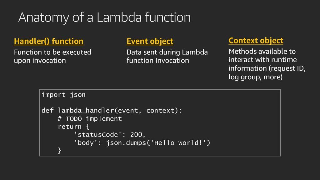 Anatomy of a Lambda function Handler() function...